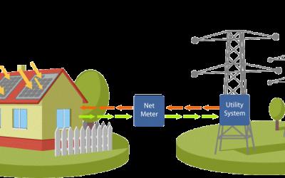 How Net Metering Works in Pakistan